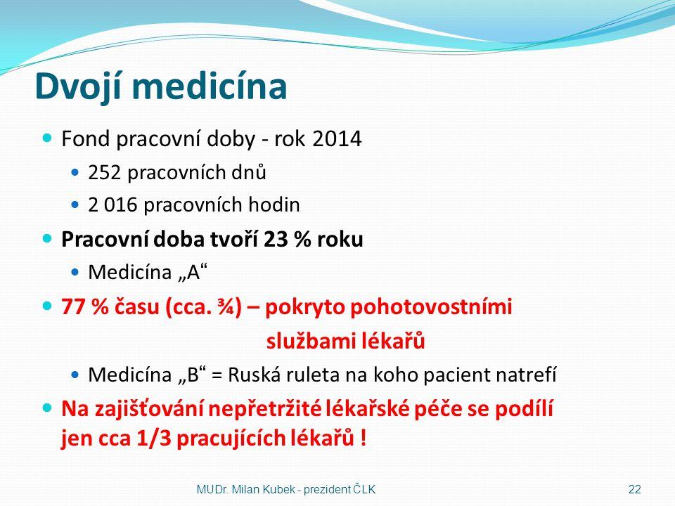 Dvojí medicína Fond pracovní doby - rok 2014