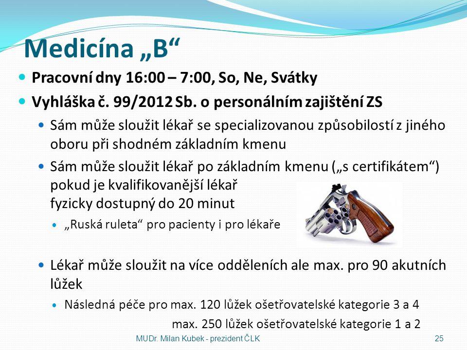 """Medicína """"B Pracovní dny 16:00 – 7:00, So, Ne, Svátky"""