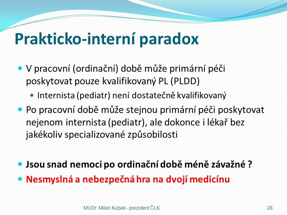 Prakticko-interní paradox