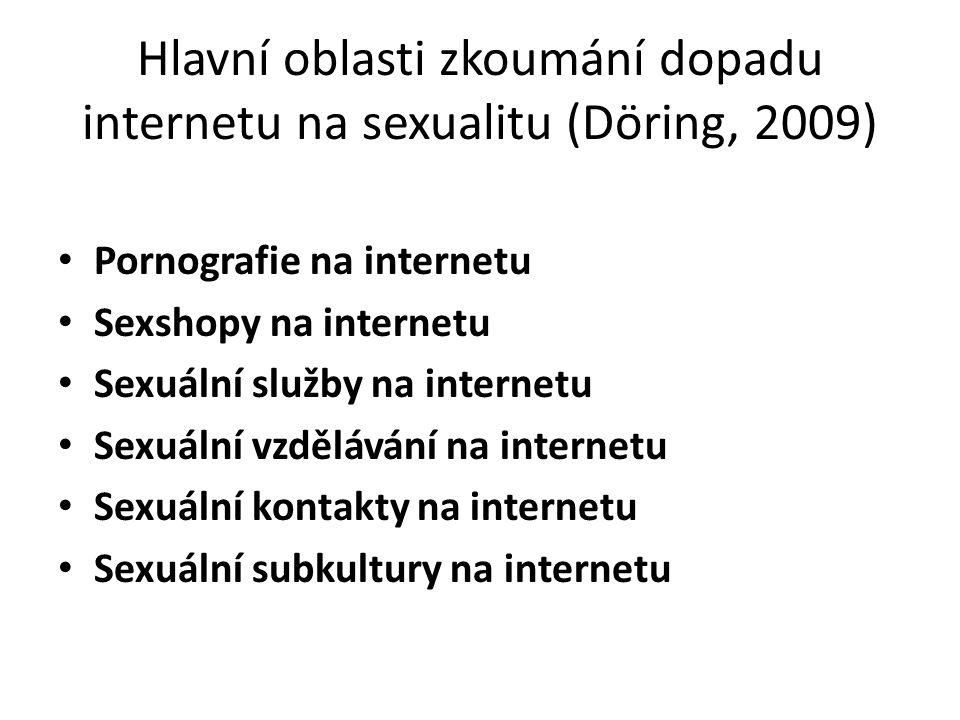 Hlavní oblasti zkoumání dopadu internetu na sexualitu (Döring, 2009)