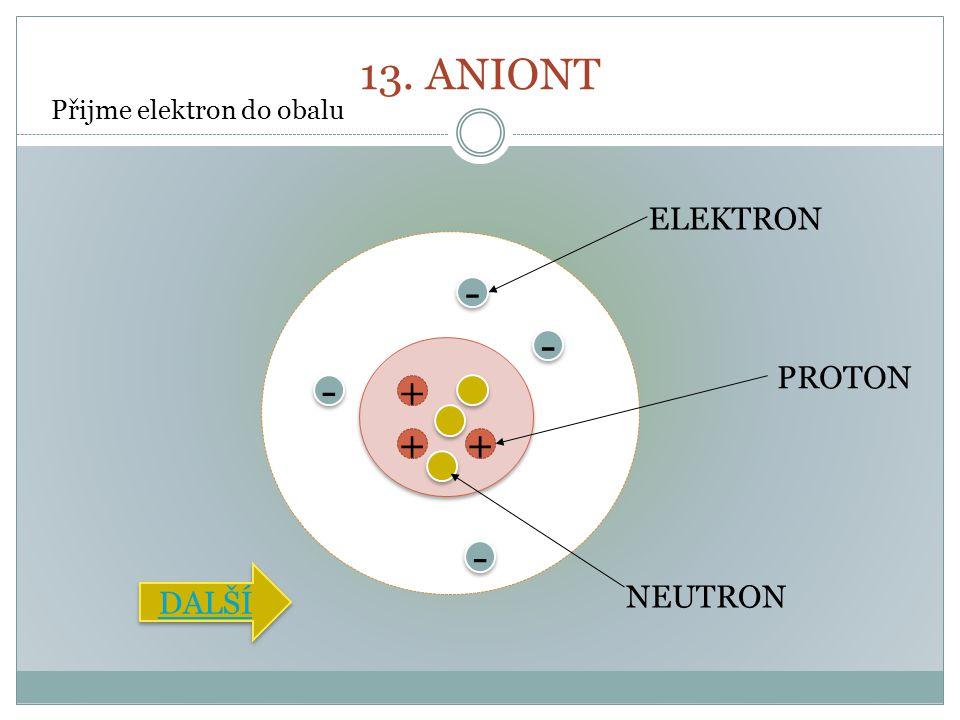 13. ANIONT - - - + + + - ELEKTRON PROTON DALŠÍ NEUTRON