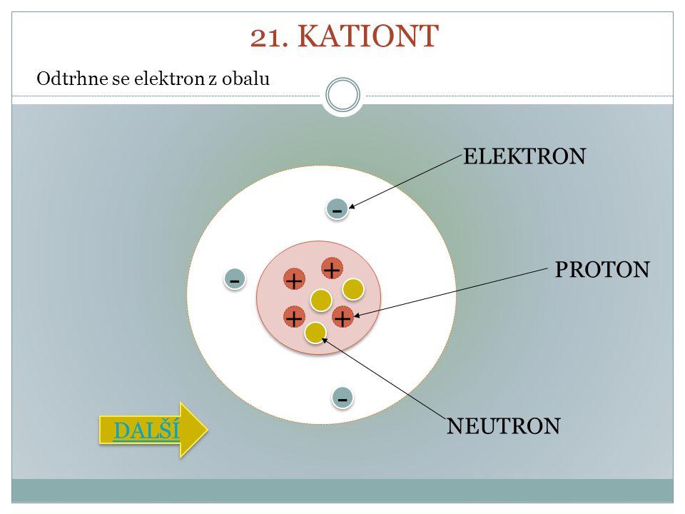 21. KATIONT - + - + + + - ELEKTRON PROTON DALŠÍ NEUTRON