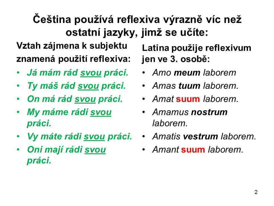 Čeština používá reflexiva výrazně víc než ostatní jazyky, jimž se učíte: