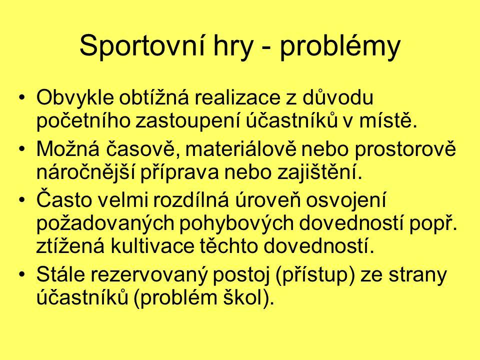 Sportovní hry - problémy