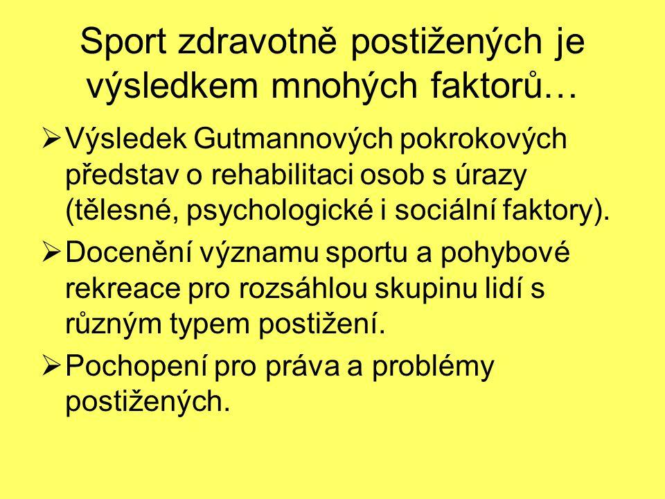 Sport zdravotně postižených je výsledkem mnohých faktorů…