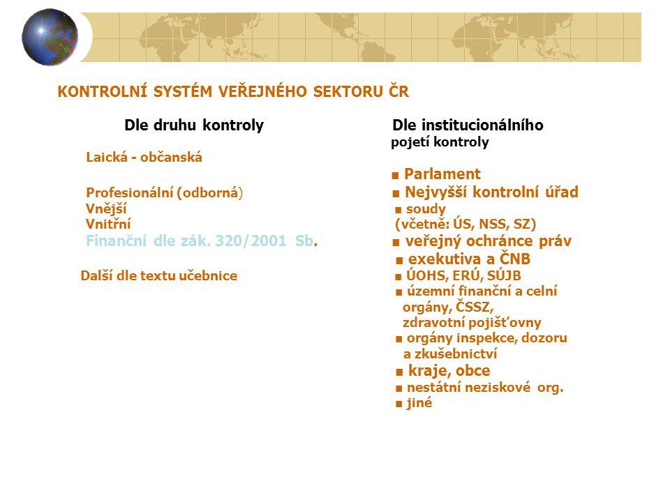 KONTROLNÍ SYSTÉM VEŘEJNÉHO SEKTORU ČR