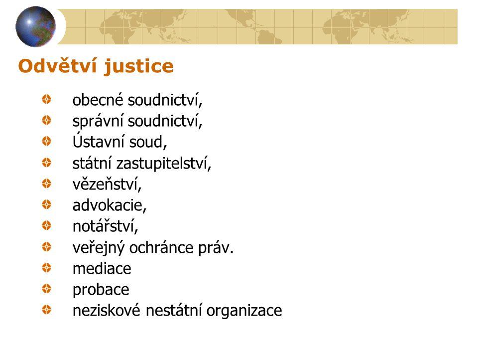 Odvětví justice obecné soudnictví, správní soudnictví, Ústavní soud,