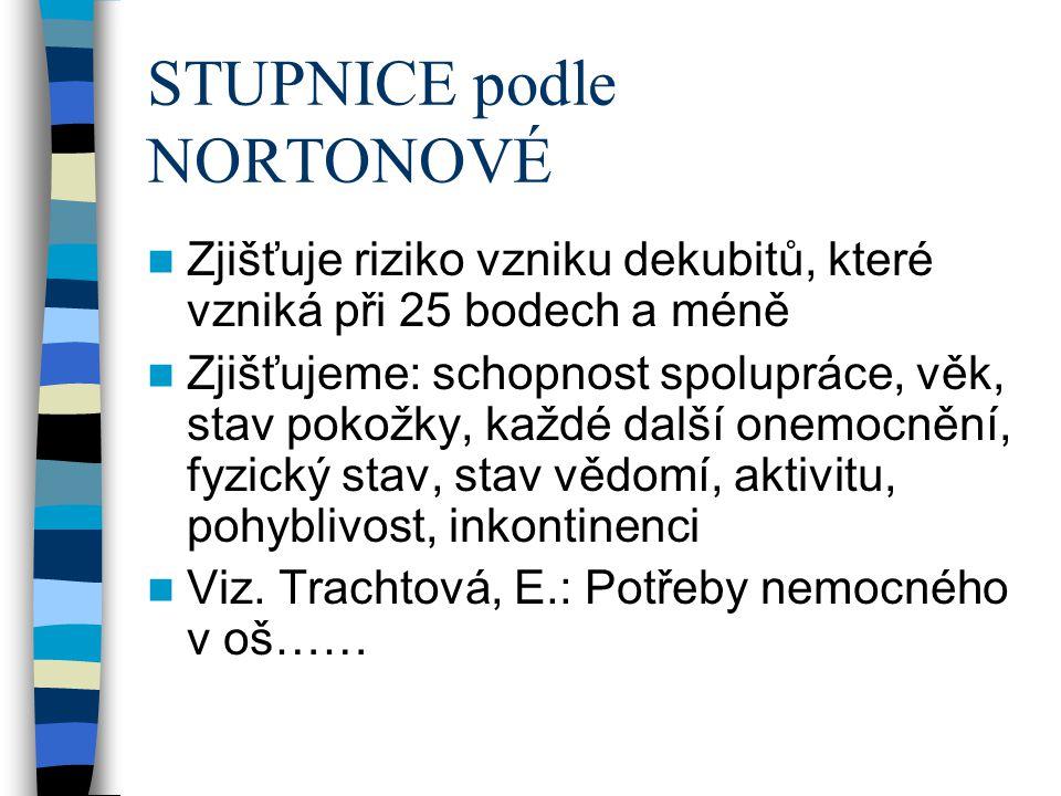 STUPNICE podle NORTONOVÉ