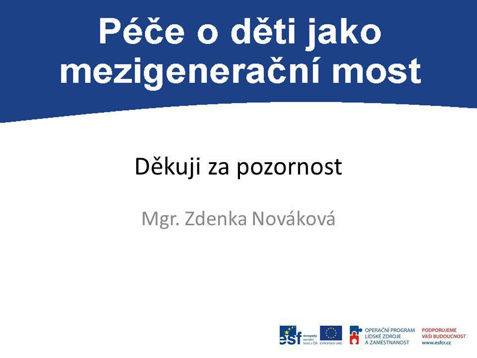 Děkuji za pozornost Mgr. Zdenka Nováková