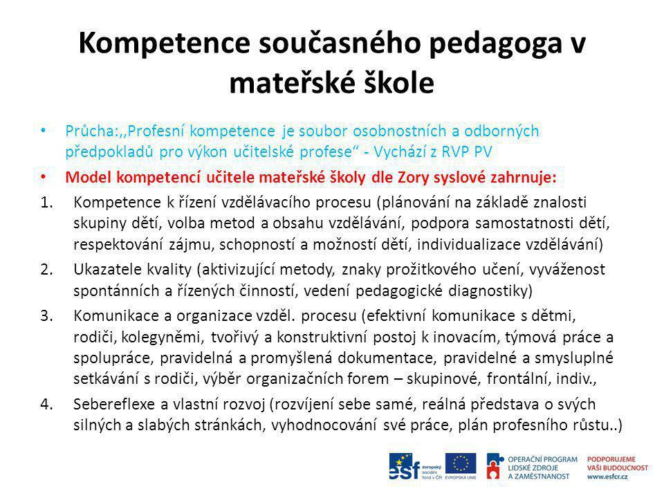 Kompetence současného pedagoga v mateřské škole