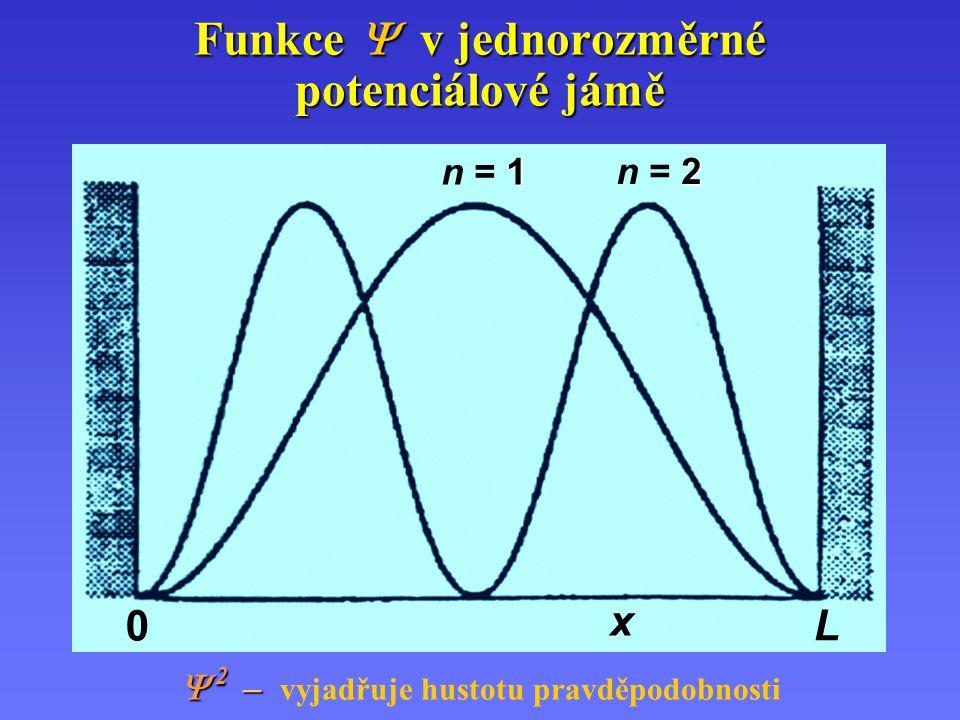 Funkce  v jednorozměrné potenciálové jámě