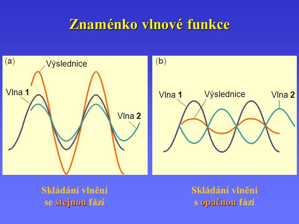 Znaménko vlnové funkce