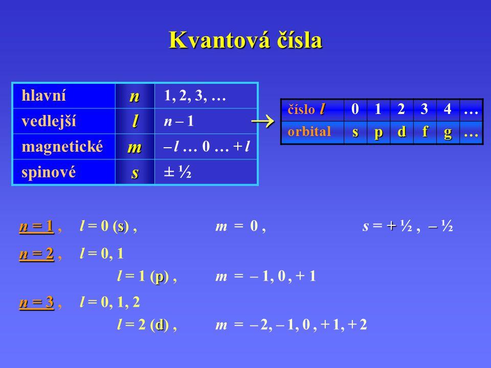Kvantová čísla  n l m s ± ½ hlavní vedlejší magnetické spinové