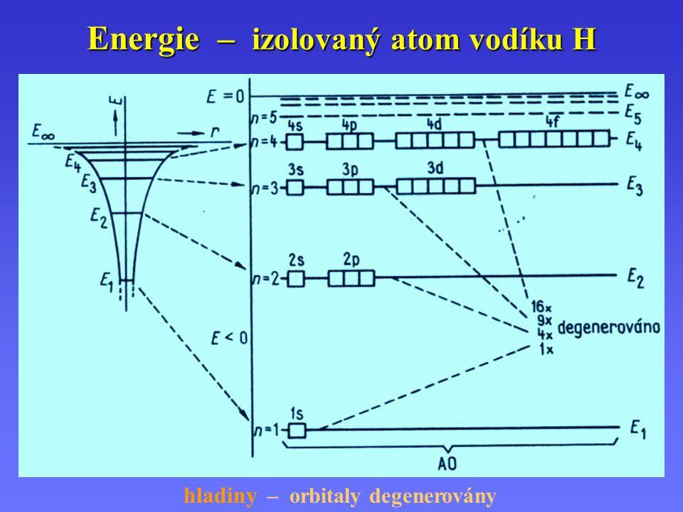 Energie – izolovaný atom vodíku H