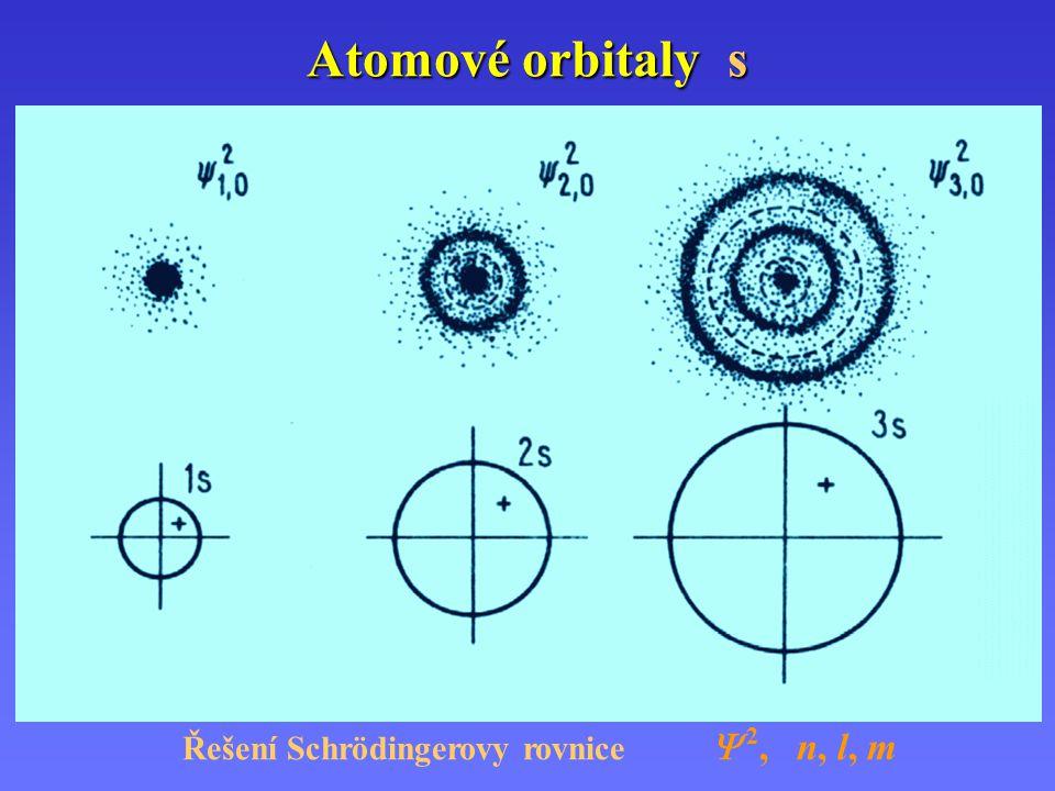 Atomové orbitaly s 1 s 2 s 3 s Řešení Schrödingerovy rovnice  2, n, l, m