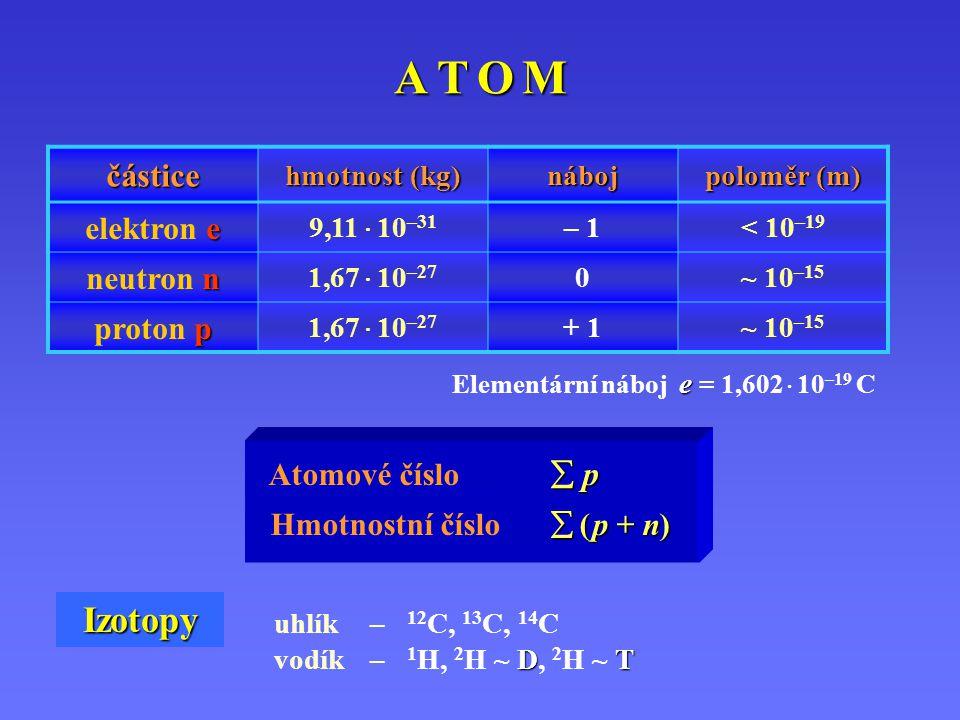 Elementární náboj e = 1,602 · 10–19 C