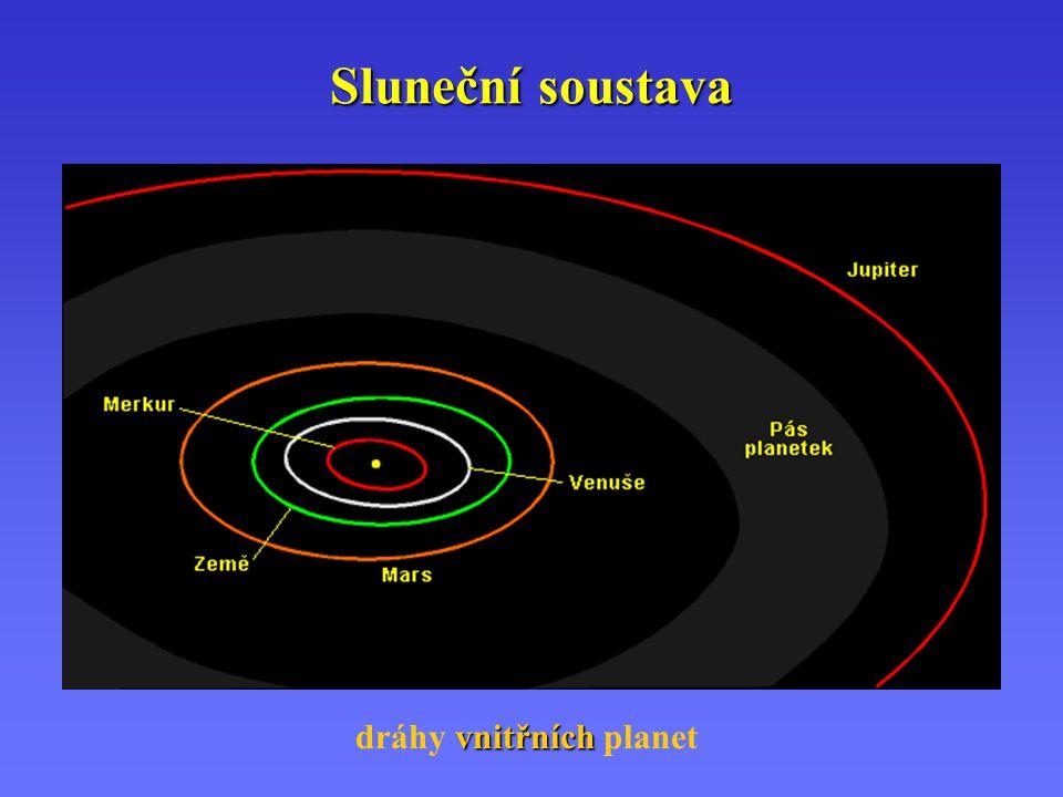 dráhy vnitřních planet