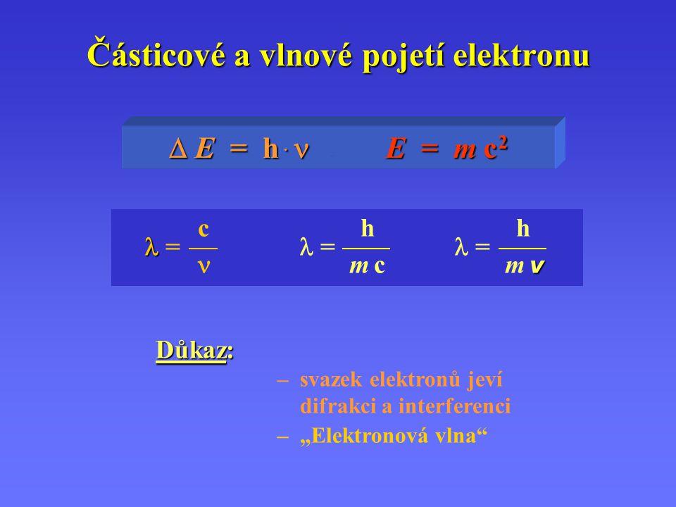 Částicové a vlnové pojetí elektronu