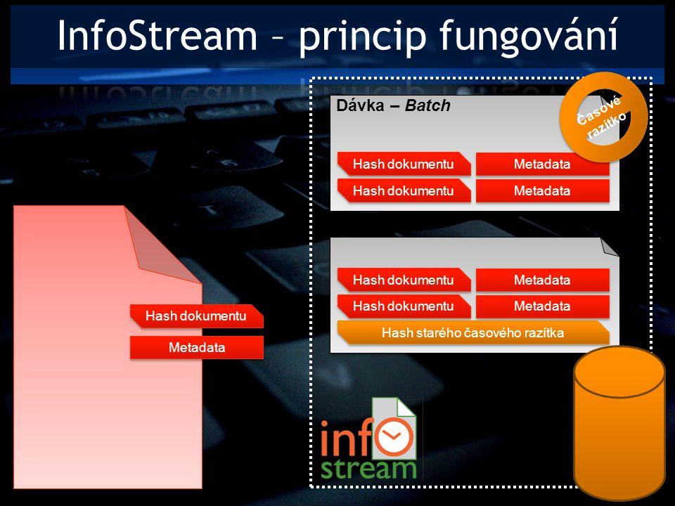 InfoStream – princip fungování