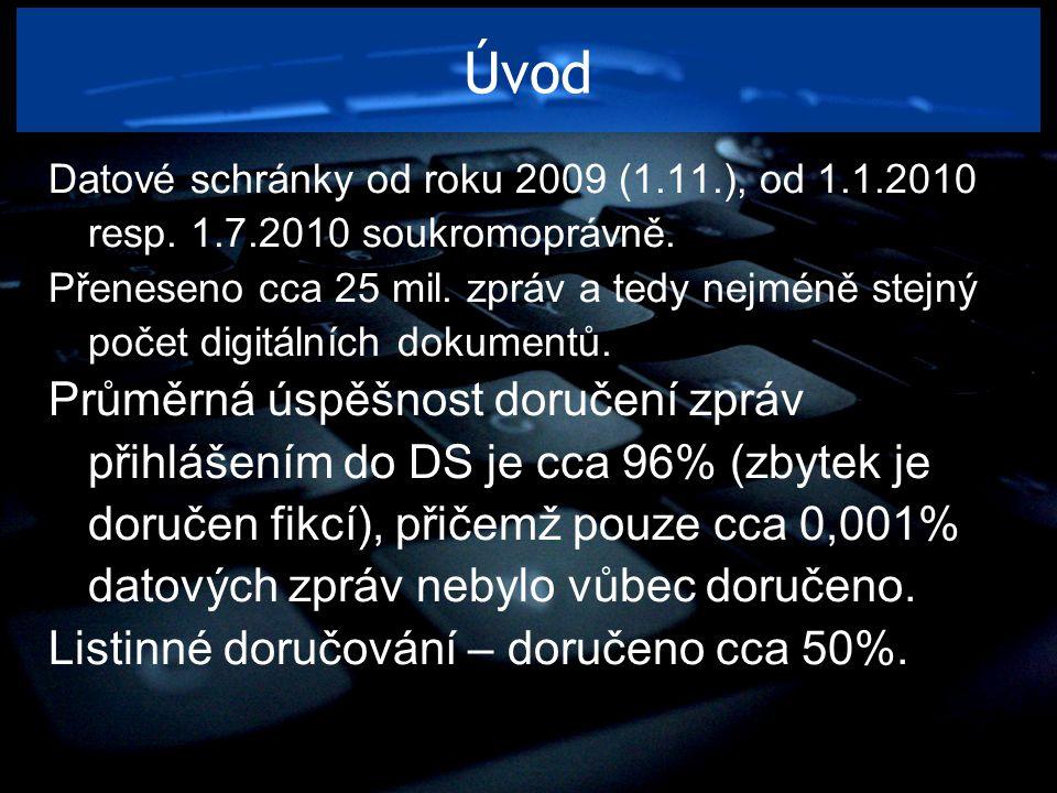 Úvod Datové schránky od roku 2009 (1.11.), od 1.1.2010 resp. 1.7.2010 soukromoprávně.