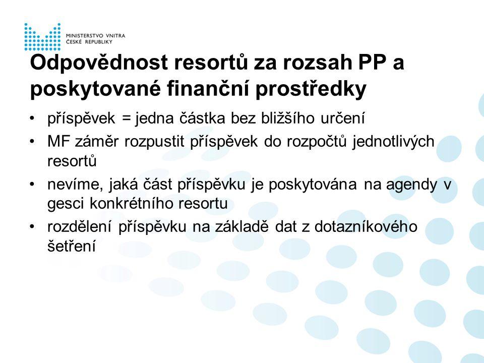 Odpovědnost resortů za rozsah PP a poskytované finanční prostředky