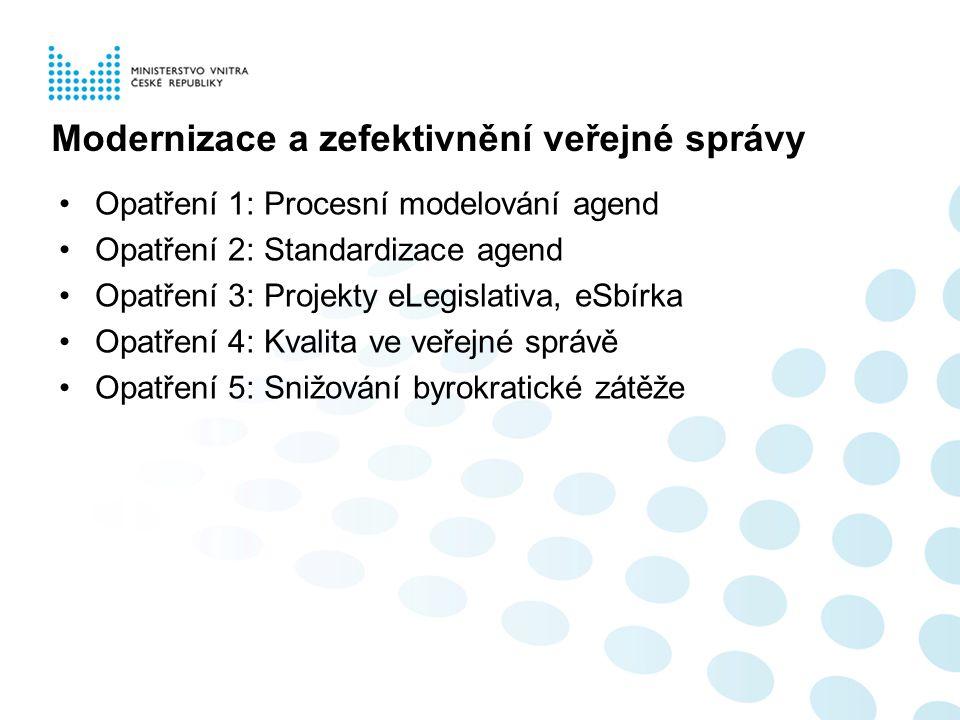 Modernizace a zefektivnění veřejné správy