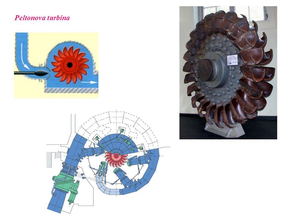 Peltonova turbína