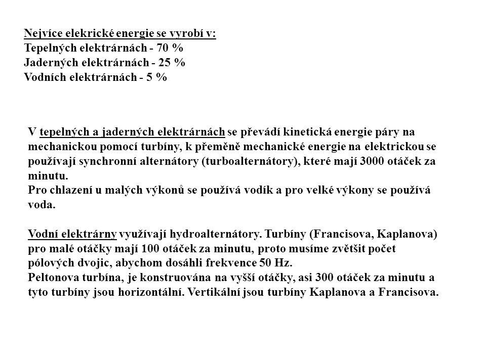 Nejvíce elekrické energie se vyrobí v: Tepelných elektrárnách - 70 % Jaderných elektrárnách - 25 % Vodních elektrárnách - 5 %