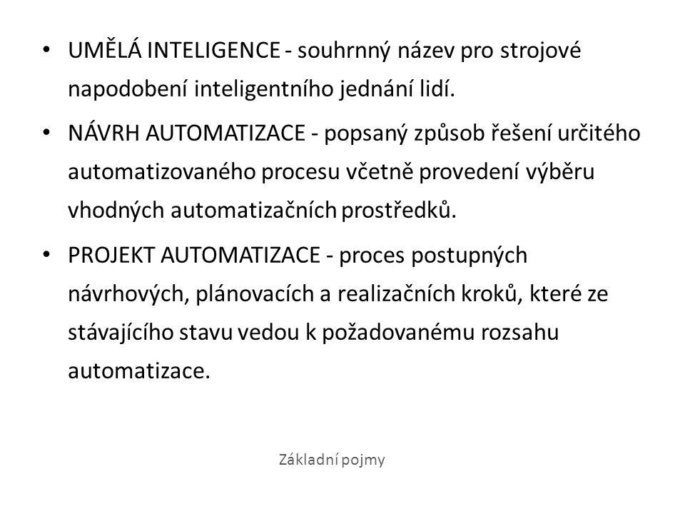 UMĚLÁ INTELIGENCE - souhrnný název pro strojové napodobení inteligentního jednání lidí.