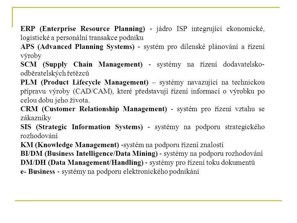 ERP (Enterprise Resource Planning) - jádro ISP integrující ekonomické, logistické a personální transakce podniku
