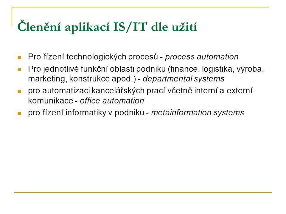 Členění aplikací IS/IT dle užití