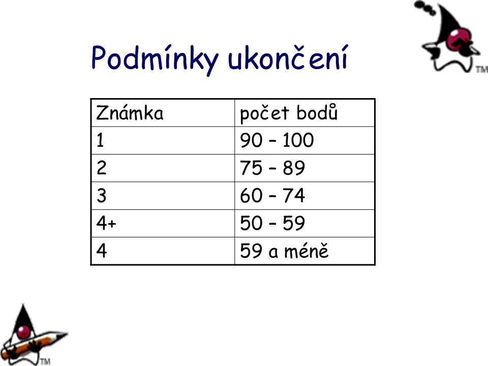 Podmínky ukončení Známka počet bodů 1 90 – 100 2 75 – 89 3 60 – 74 4+