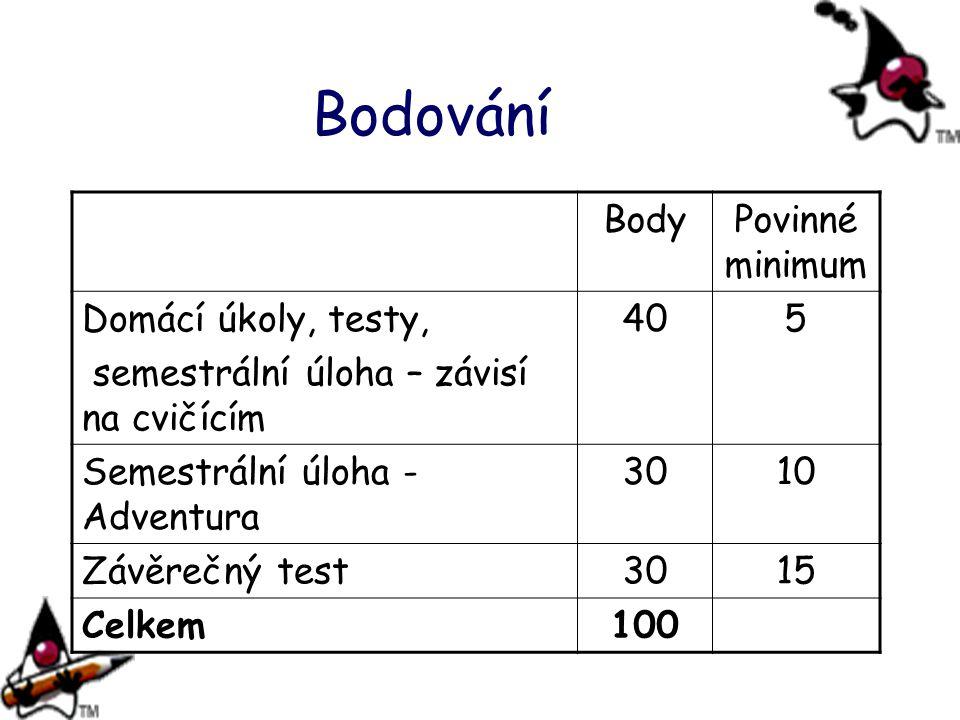 Bodování Body Povinné minimum Domácí úkoly, testy,