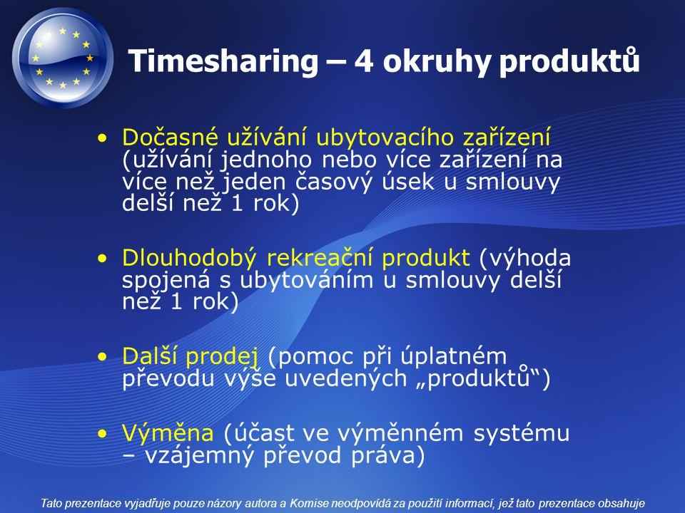 Timesharing – 4 okruhy produktů