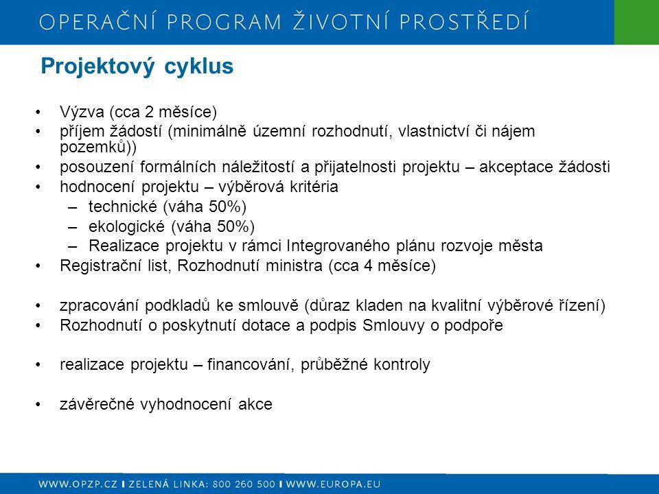 Projektový cyklus Výzva (cca 2 měsíce)