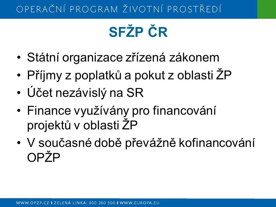 SFŽP ČR Státní organizace zřízená zákonem