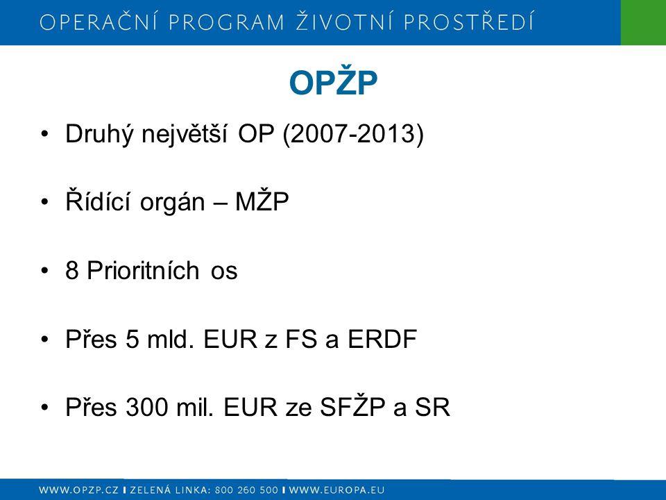 OPŽP Druhý největší OP (2007-2013) Řídící orgán – MŽP 8 Prioritních os