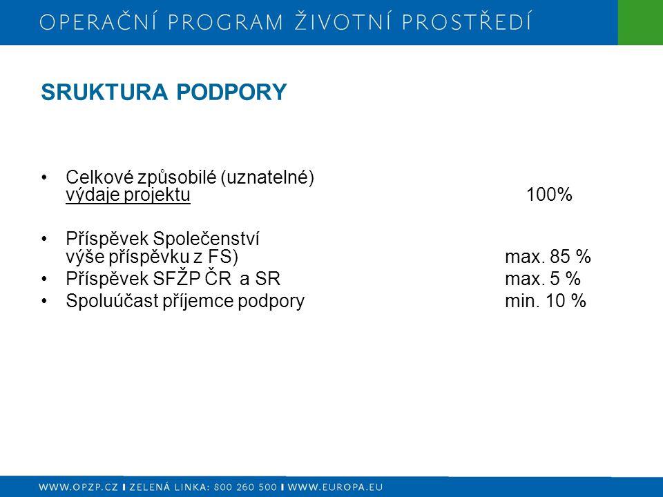 SRUKTURA PODPORY Celkové způsobilé (uznatelné) výdaje projektu 100%