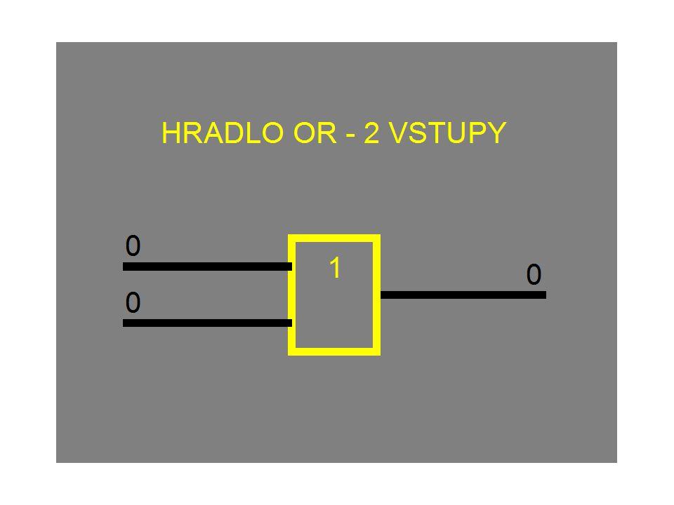 HRADLO OR (nebo) Na výstupu je logická 1 tehdy, je-li alespoň na jednom vstupu logická 1.