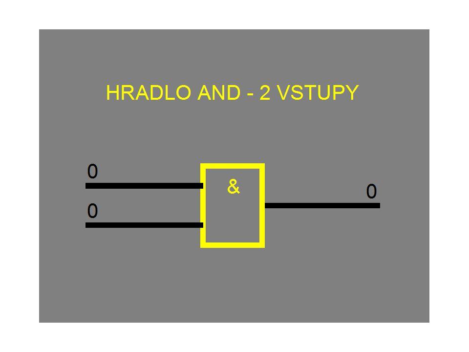 HRADLO AND (a, i) Na výstupu je logická 1 pouze tehdy, je-li na obou (všech) vstupech logická 1.