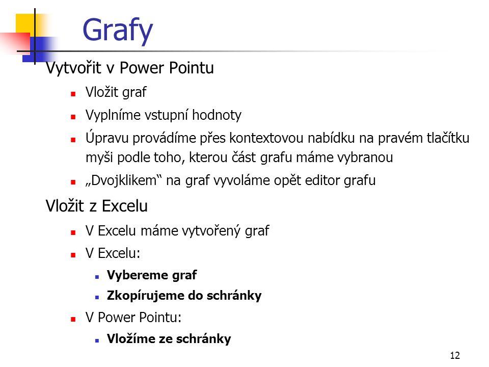 Grafy Vytvořit v Power Pointu Vložit z Excelu Vložit graf