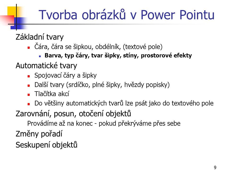 Tvorba obrázků v Power Pointu