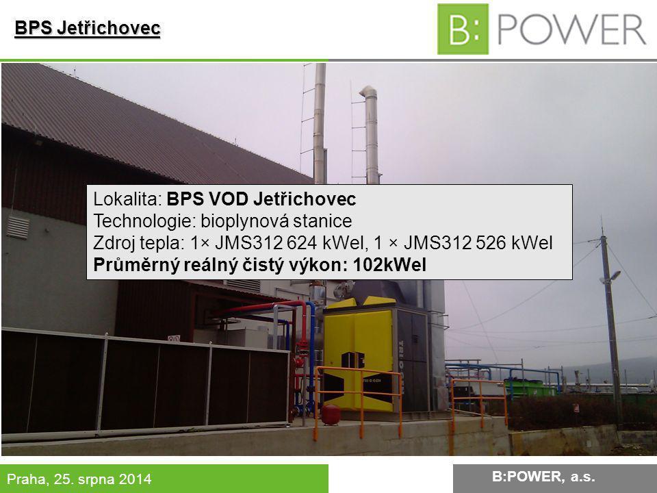 BPS Jetřichovec