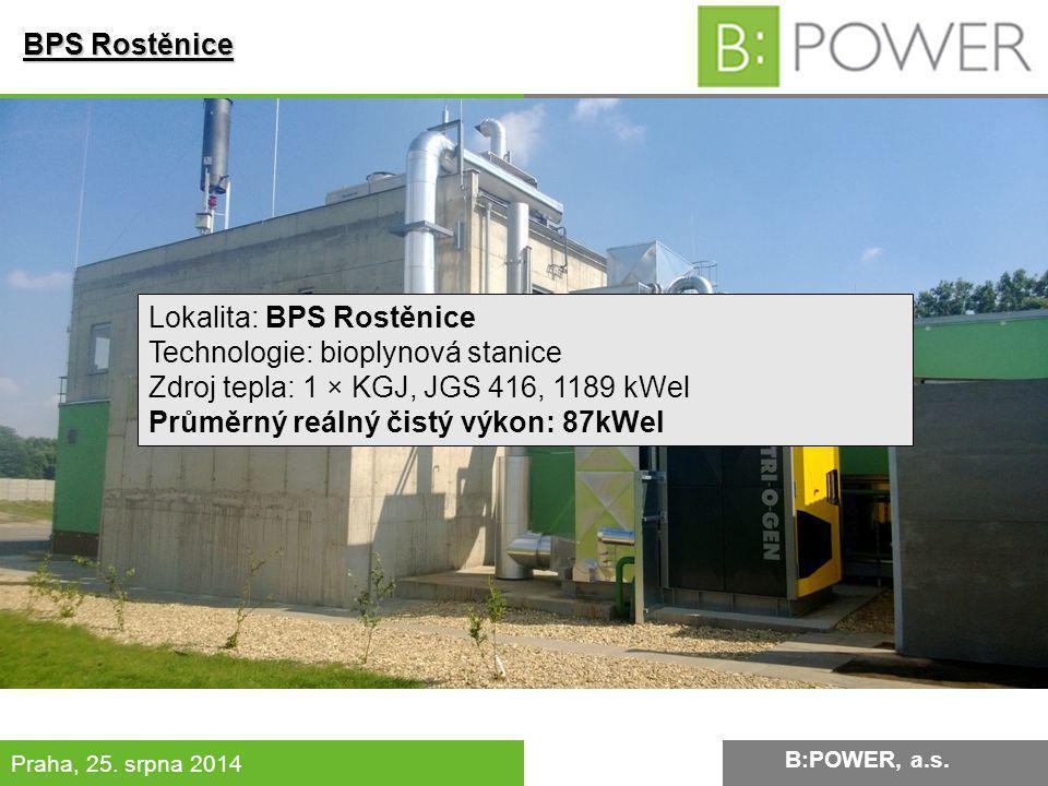 BPS Rostěnice Lokalita: BPS Rostěnice Technologie: bioplynová stanice Zdroj tepla: 1 × KGJ, JGS 416, 1189 kWel Průměrný reálný čistý výkon: 87kWel.