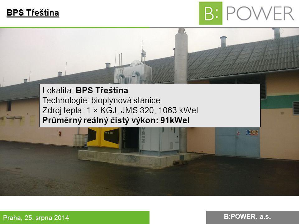 BPS Třeština Lokalita: BPS Třeština Technologie: bioplynová stanice Zdroj tepla: 1 × KGJ, JMS 320, 1063 kWel Průměrný reálný čistý výkon: 91kWel.