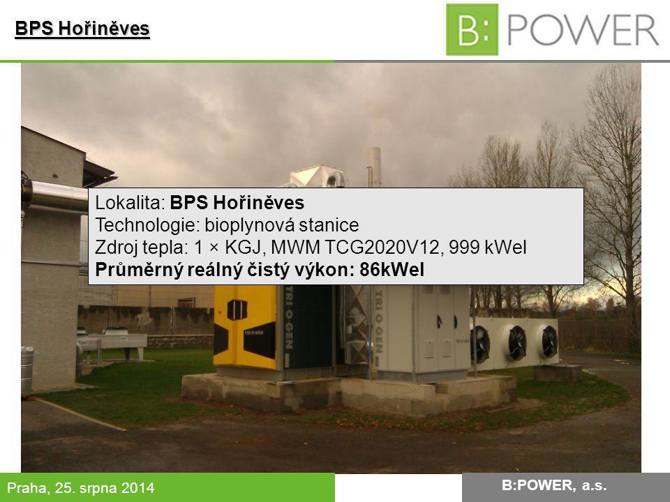 BPS Hořiněves