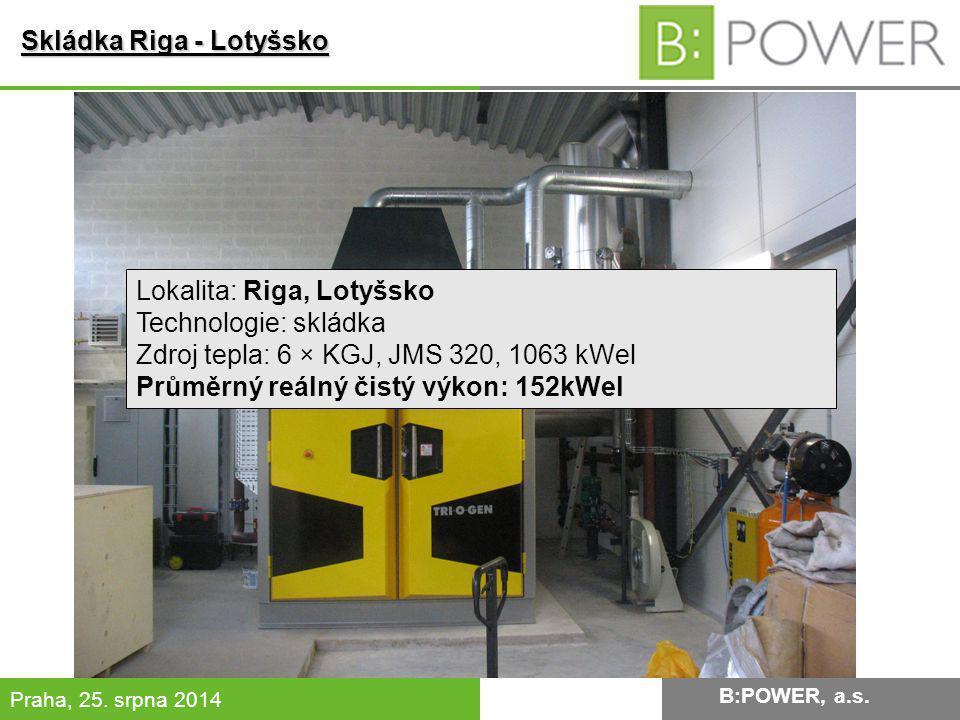 Skládka Riga - Lotyšsko