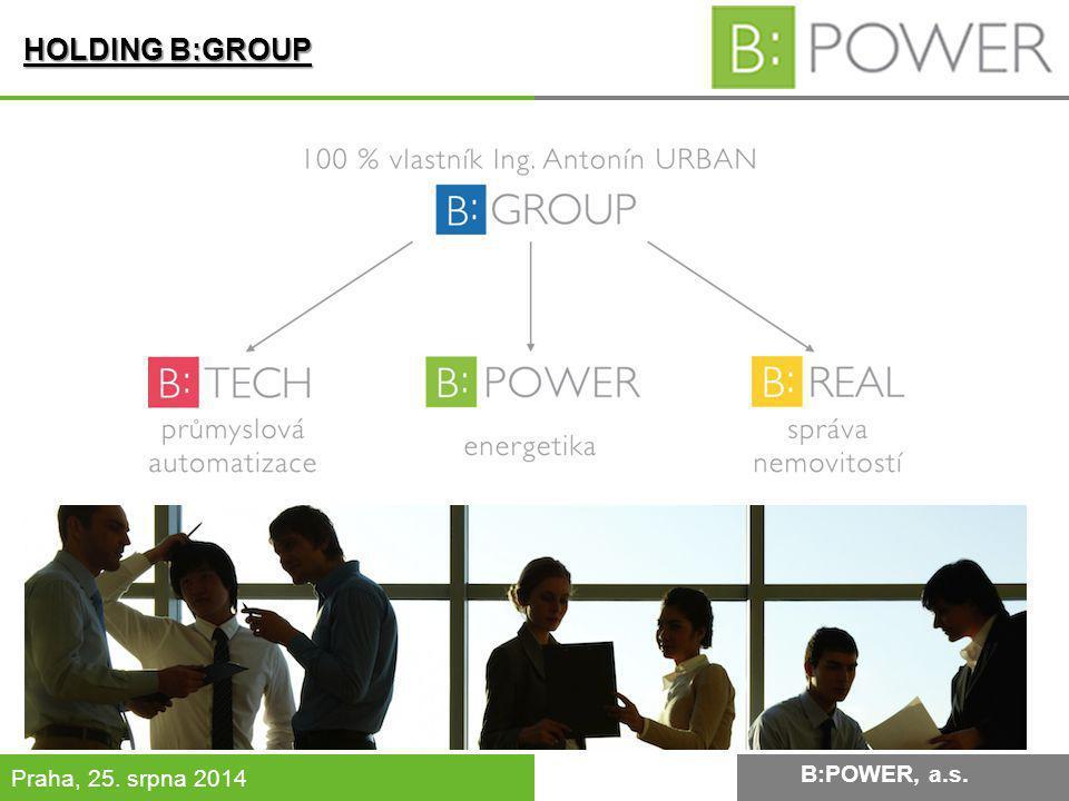 HOLDING B:GROUP Praha, 5. dubna 2017 B:POWER, a.s.