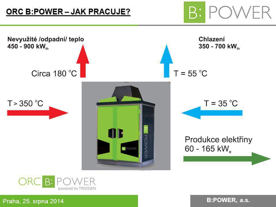ORC B:POWER – JAK PRACUJE