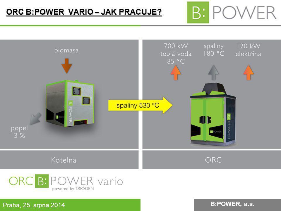 ORC B:POWER VARIO – JAK PRACUJE